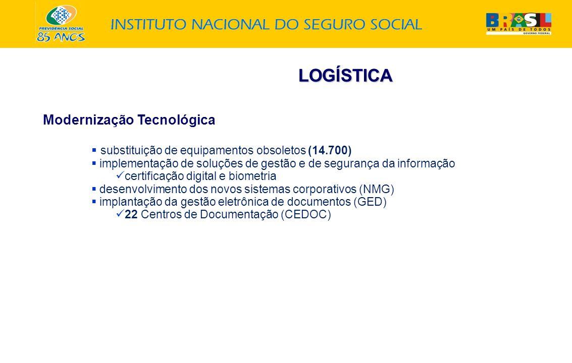 LOGÍSTICA Modernização Tecnológica