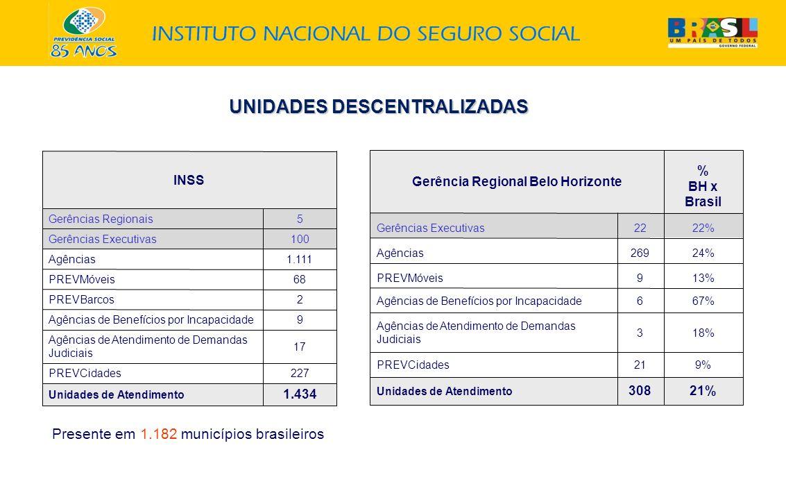 Gerência Regional Belo Horizonte