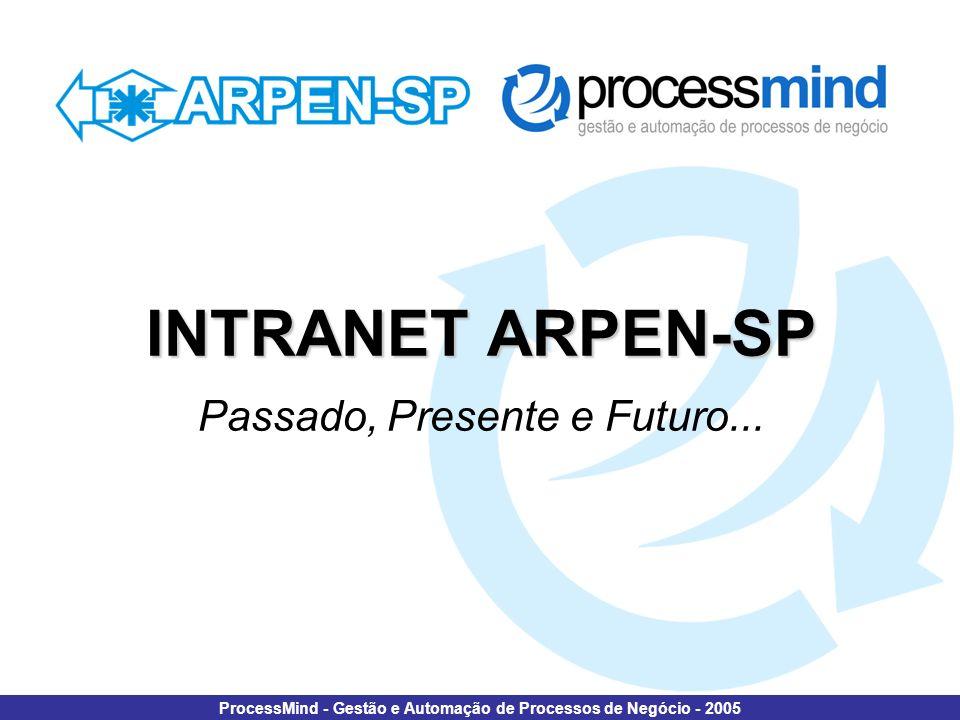 INTRANET ARPEN-SP Passado, Presente e Futuro...