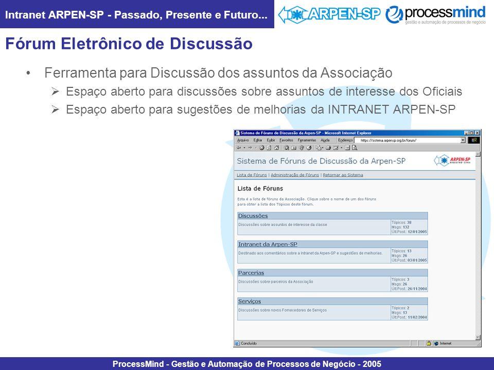 Fórum Eletrônico de Discussão