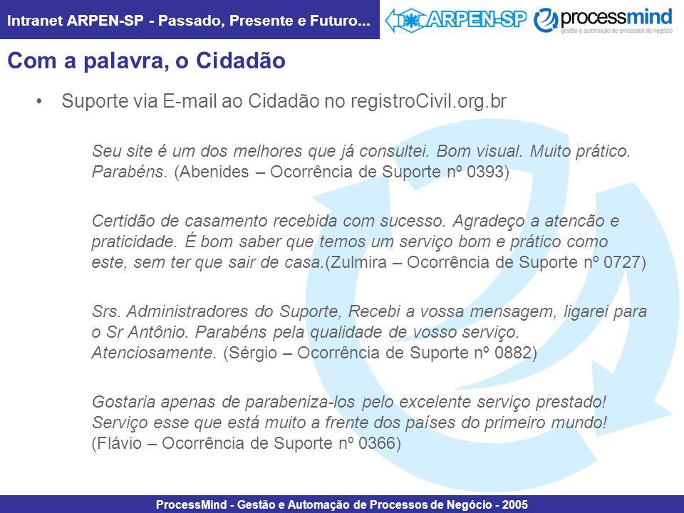 Com a palavra, o Cidadão Suporte via E-mail ao Cidadão no registroCivil.org.br.