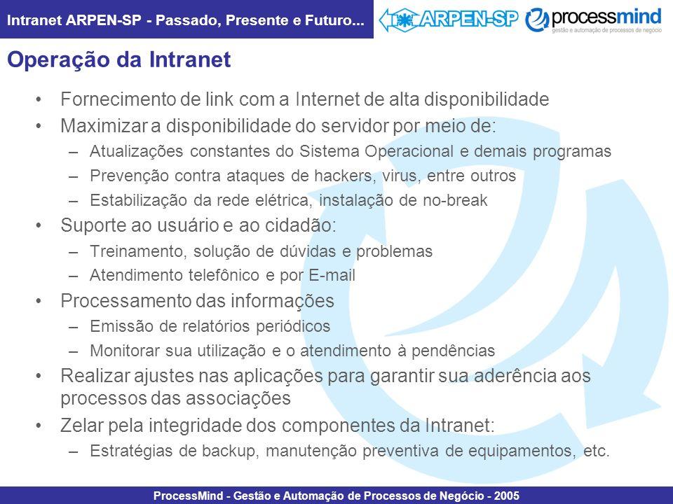 Operação da Intranet Fornecimento de link com a Internet de alta disponibilidade. Maximizar a disponibilidade do servidor por meio de: