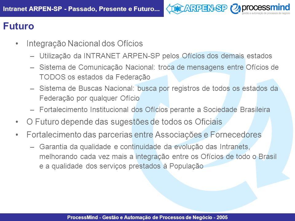 Futuro Integração Nacional dos Ofícios