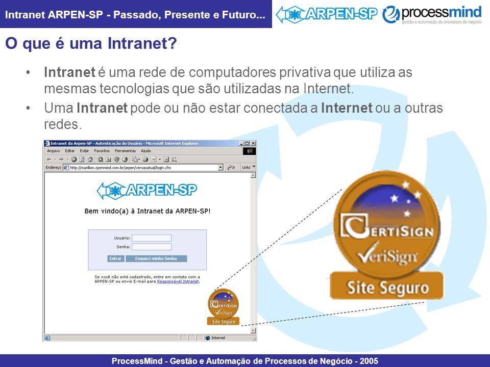 O que é uma Intranet Intranet é uma rede de computadores privativa que utiliza as mesmas tecnologias que são utilizadas na Internet.