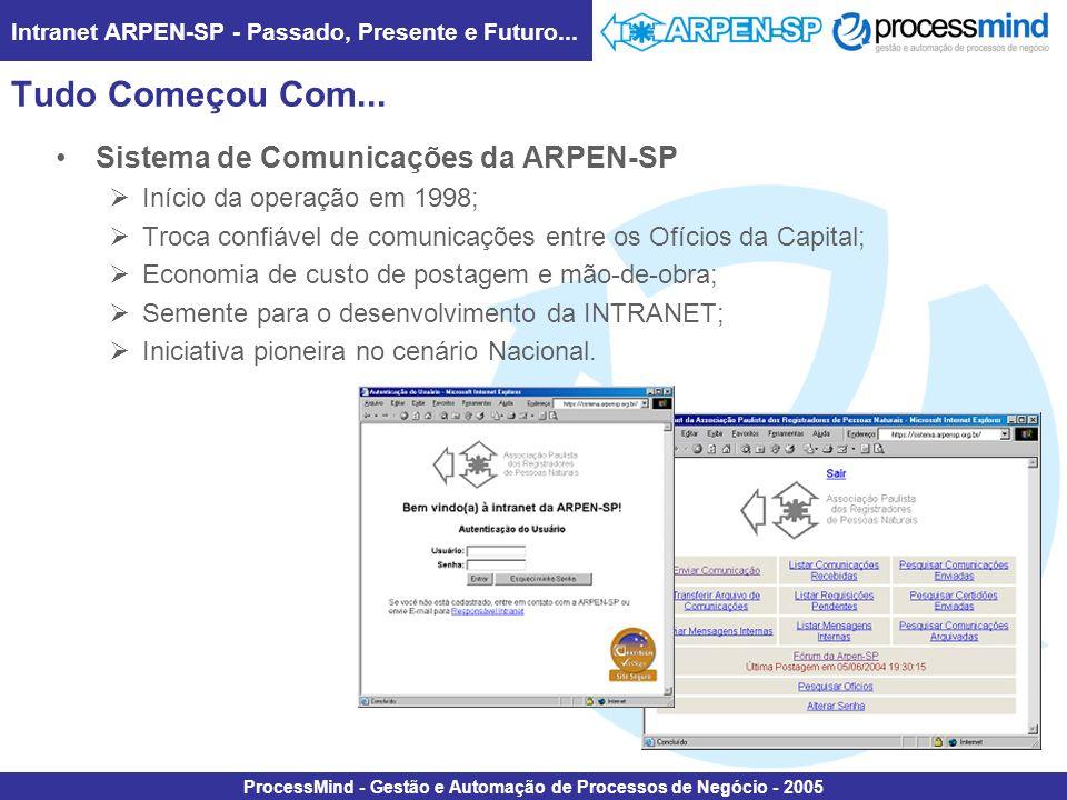Tudo Começou Com... Sistema de Comunicações da ARPEN-SP