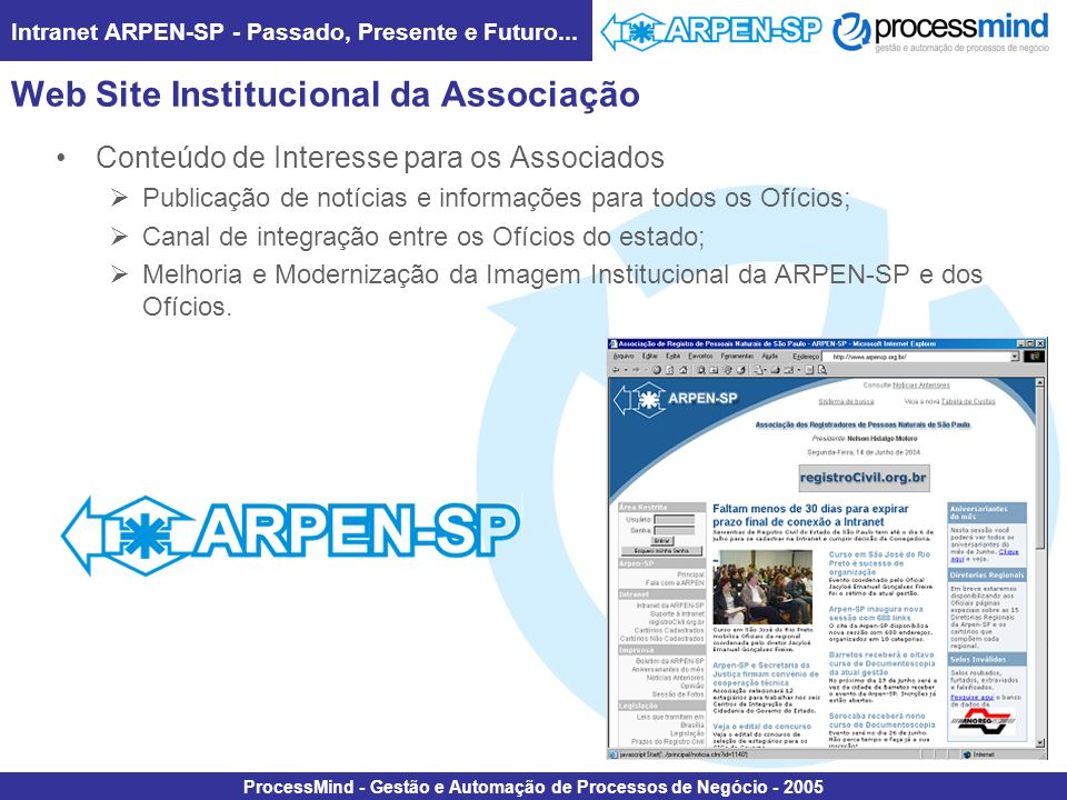 Web Site Institucional da Associação