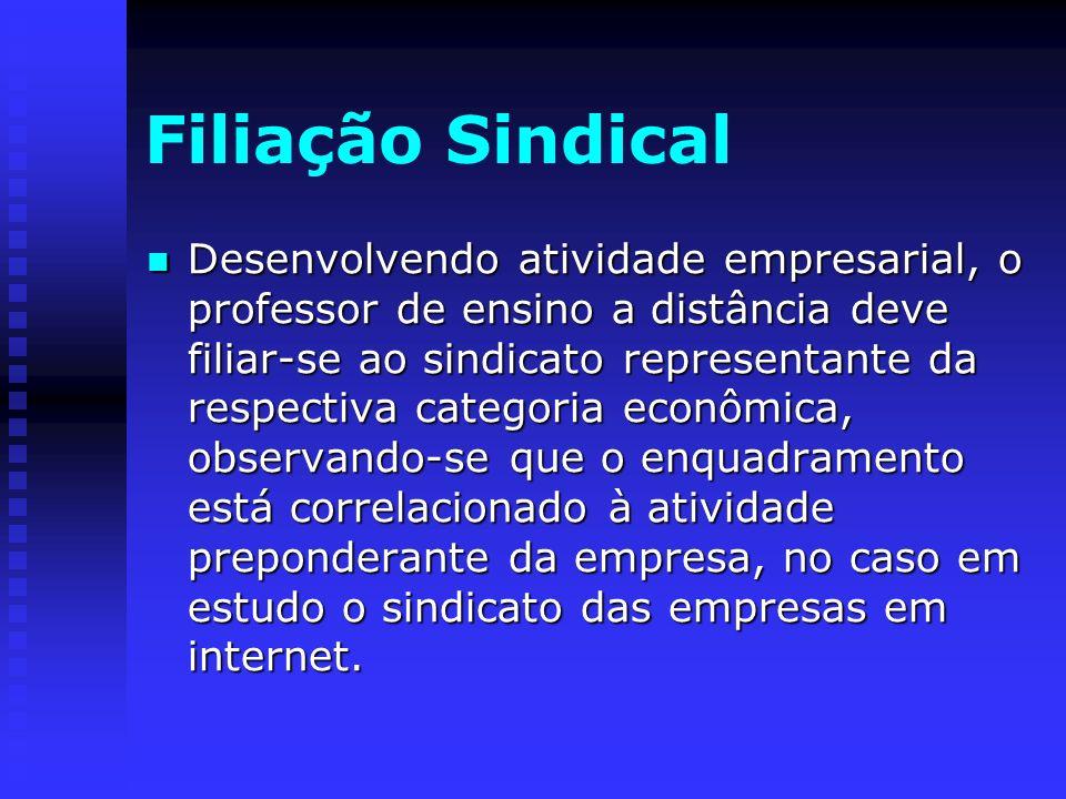Filiação Sindical
