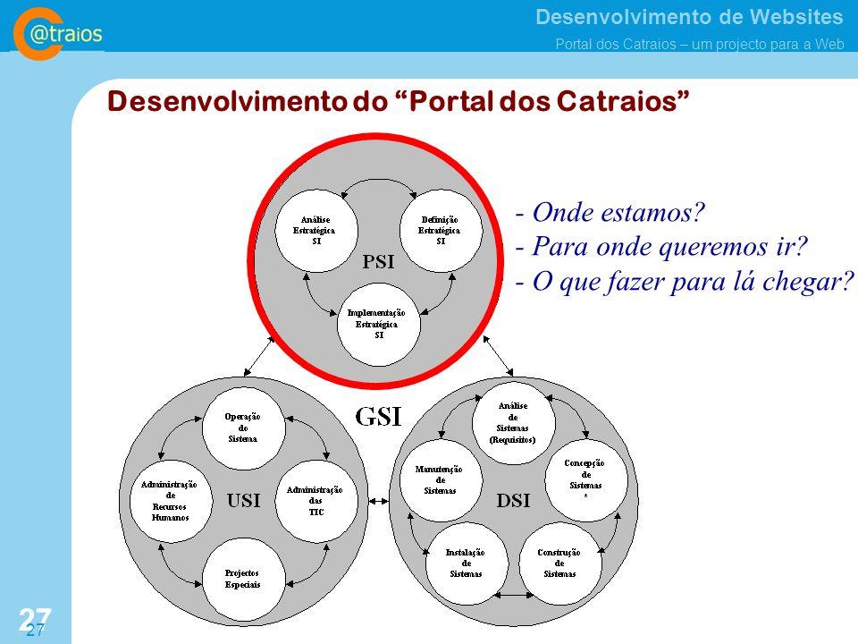 Desenvolvimento do Portal dos Catraios