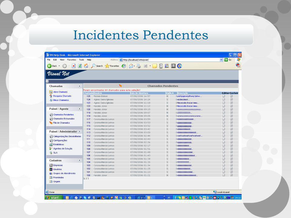 Incidentes Pendentes
