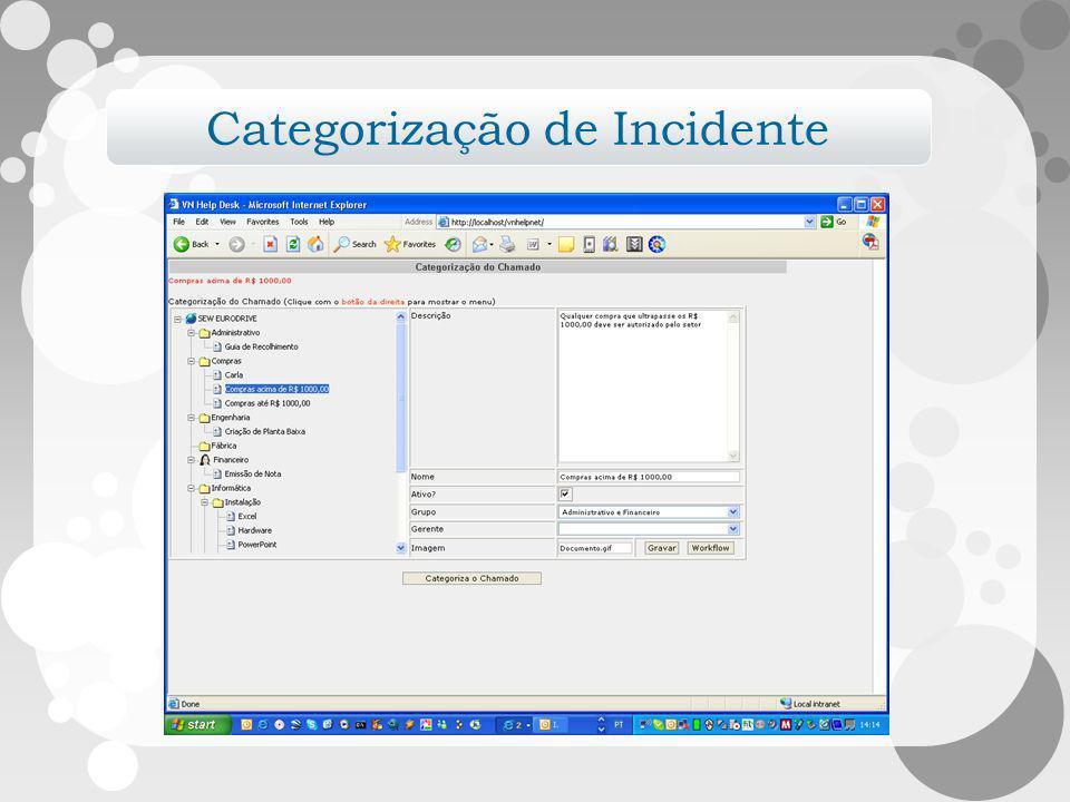 Categorização de Incidente