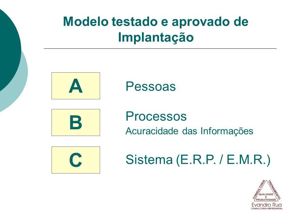 Modelo testado e aprovado de Implantação