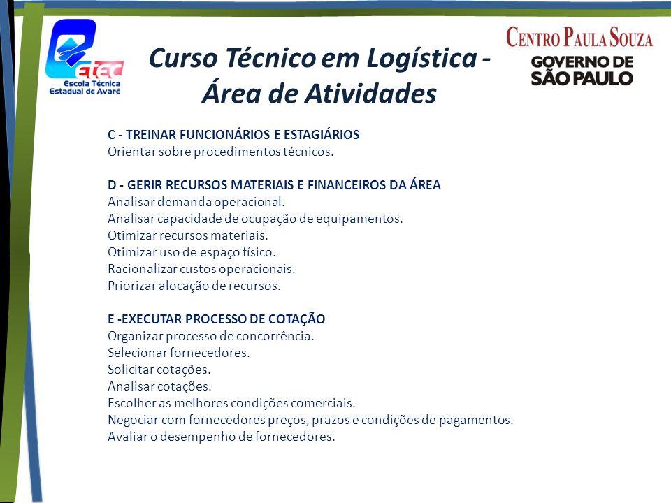 Curso Técnico em Logística - Área de Atividades