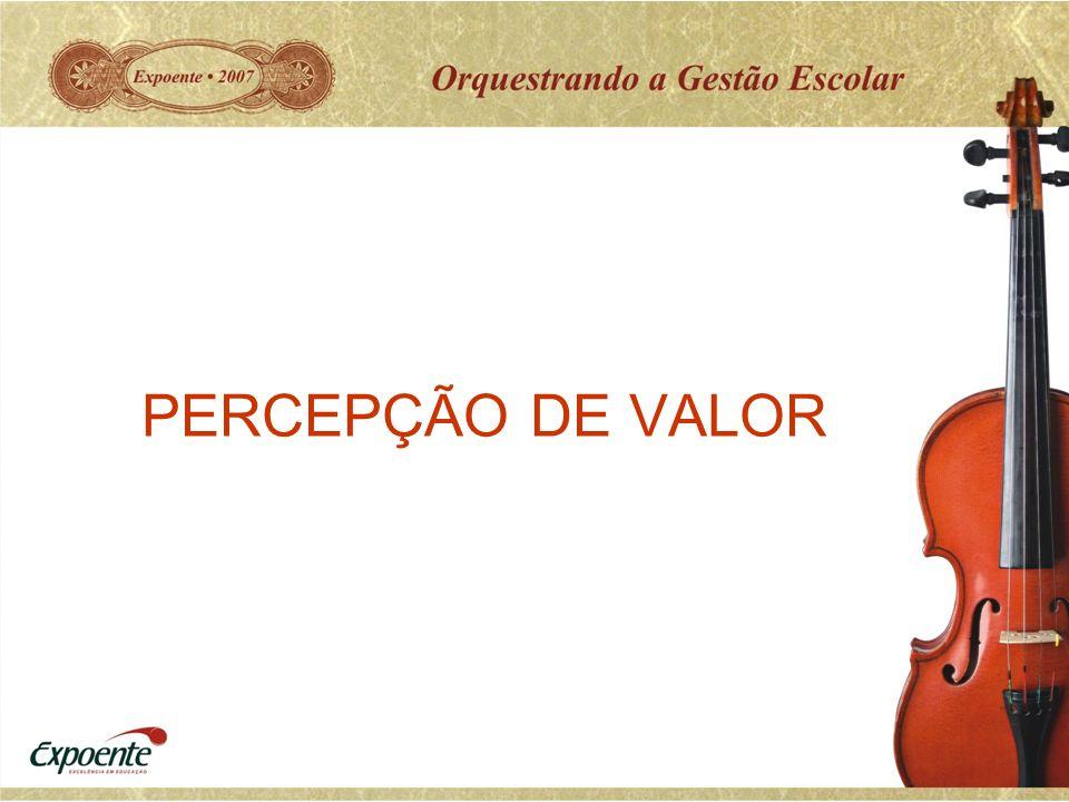PERCEPÇÃO DE VALOR