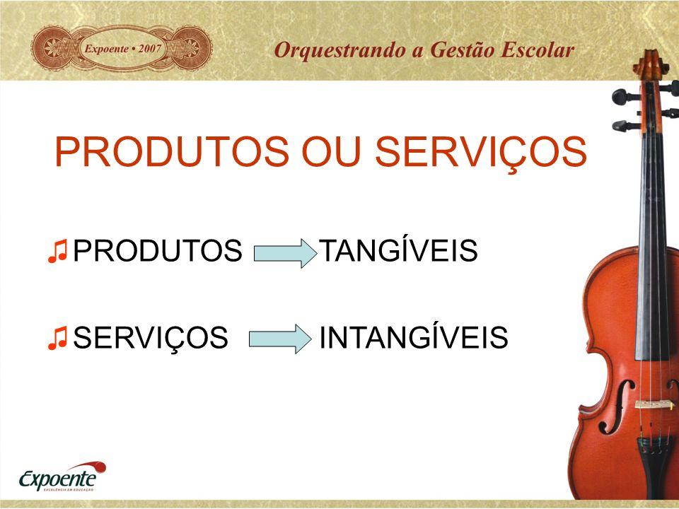 PRODUTOS OU SERVIÇOS PRODUTOS TANGÍVEIS SERVIÇOS INTANGÍVEIS