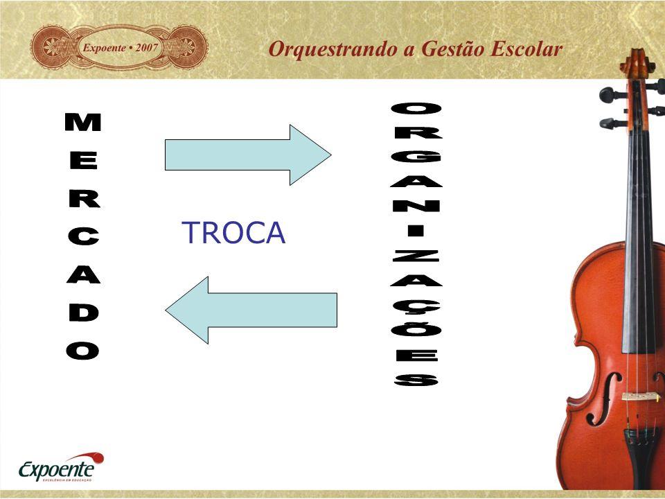 TROCA MERCADO ORGANIZAÇÕES