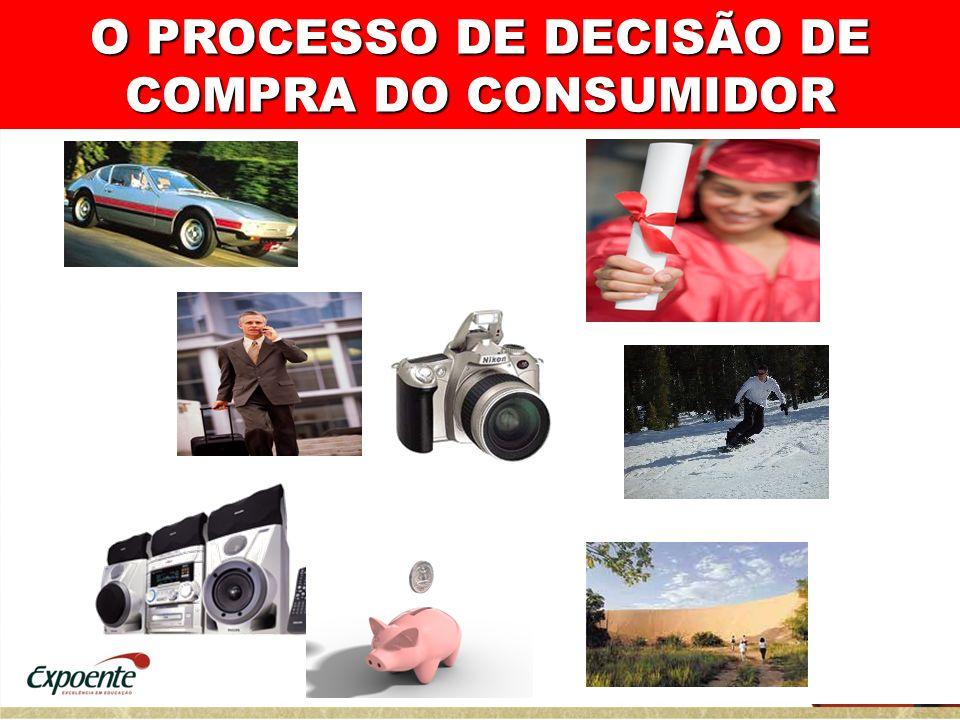 O PROCESSO DE DECISÃO DE COMPRA DO CONSUMIDOR
