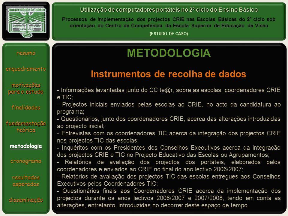 METODOLOGIA Instrumentos de recolha de dados