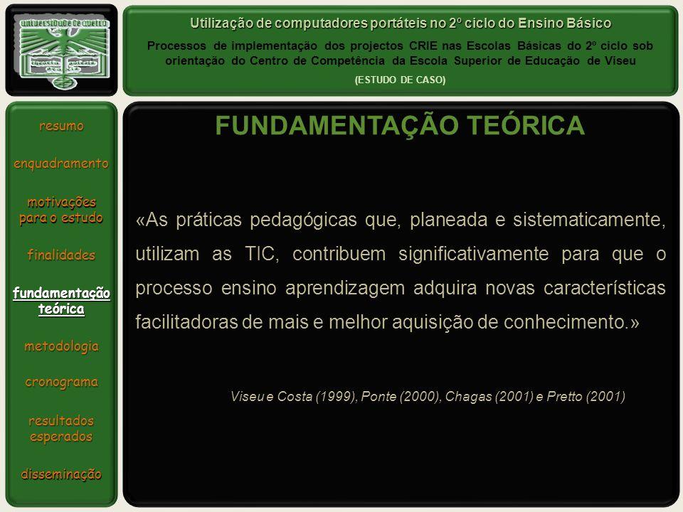 FUNDAMENTAÇÃO TEÓRICA