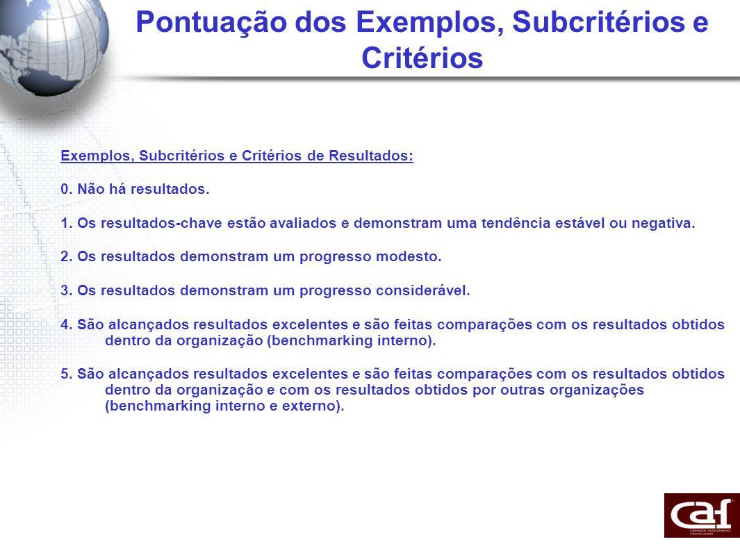 Pontuação dos Exemplos, Subcritérios e Critérios