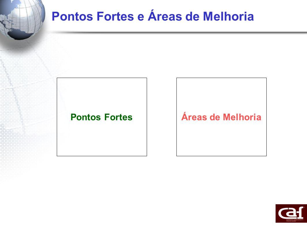 Pontos Fortes e Áreas de Melhoria