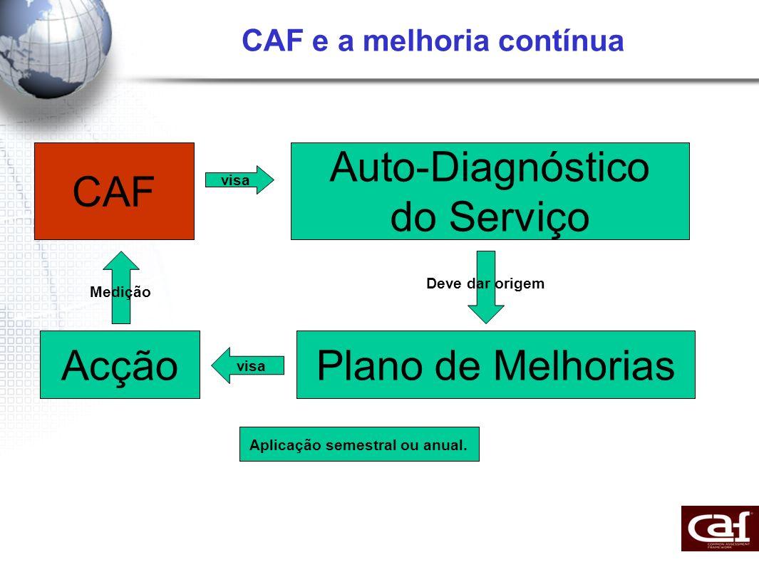 CAF e a melhoria contínua