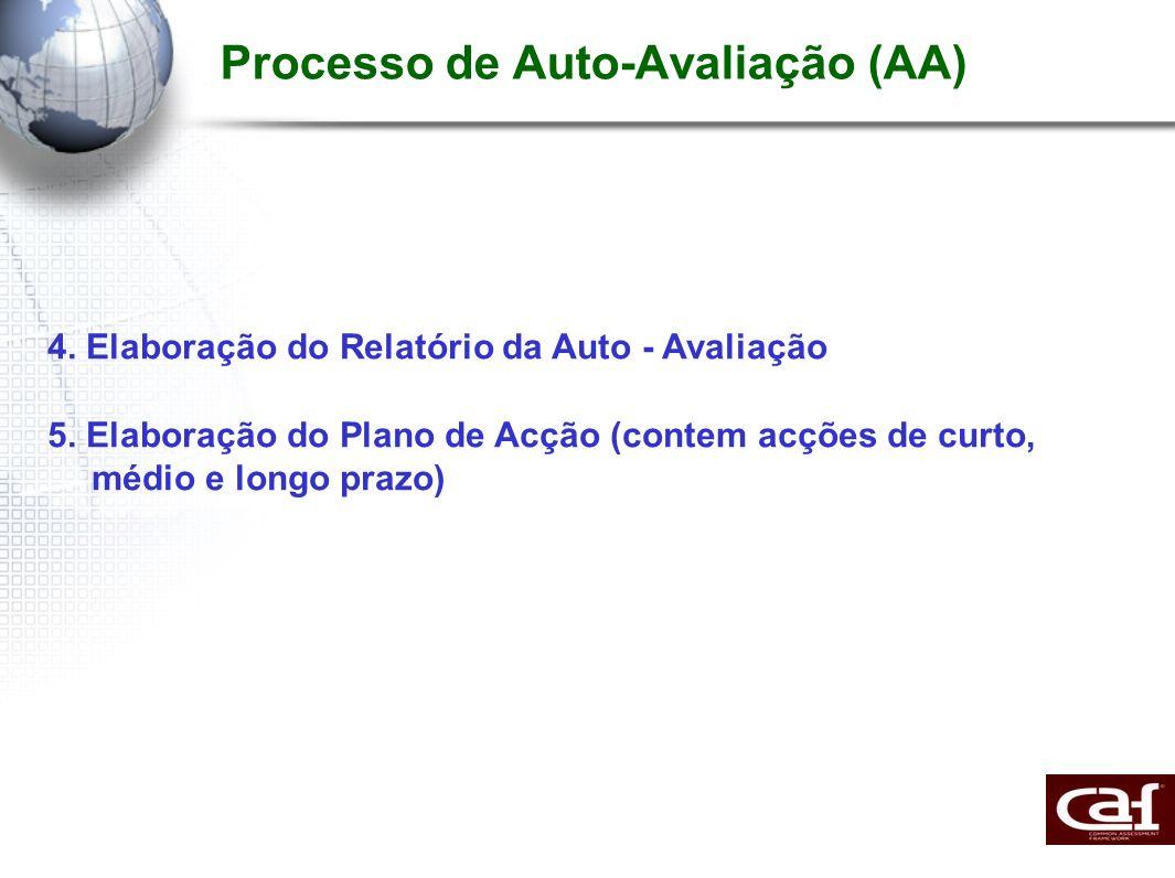 Processo de Auto-Avaliação (AA)