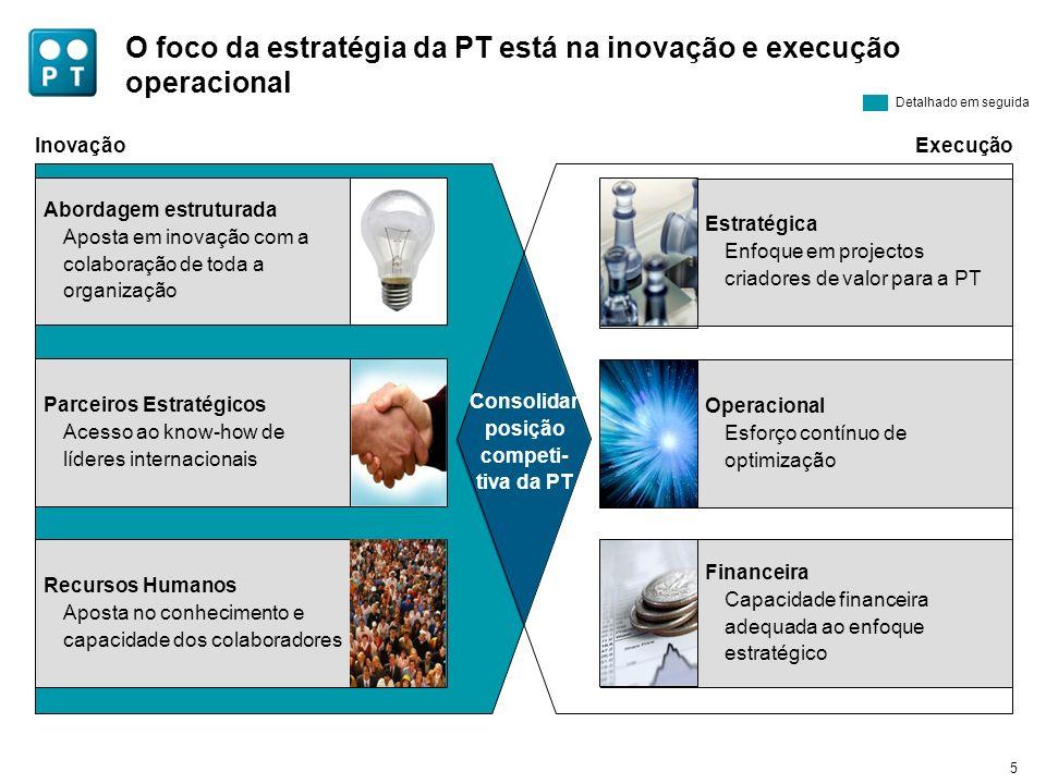 Inovação potencia crescimento e criação de valor
