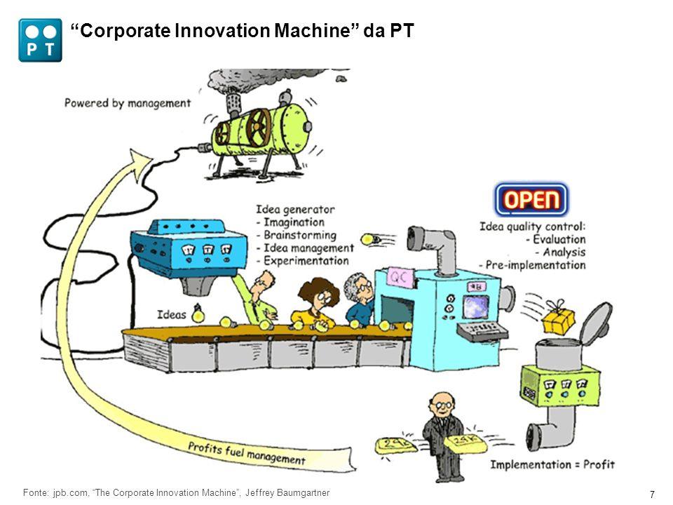 Mudança de mindset organizacional é a chave para quebrar mitos sobre a inovação