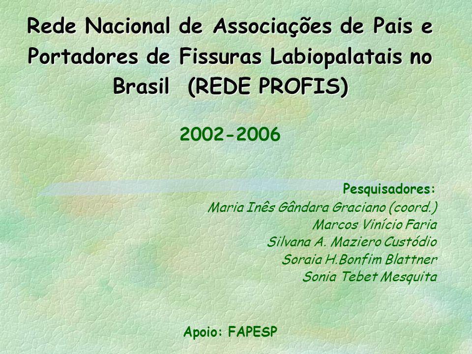 Rede Nacional de Associações de Pais e Portadores de Fissuras Labiopalatais no Brasil (REDE PROFIS)