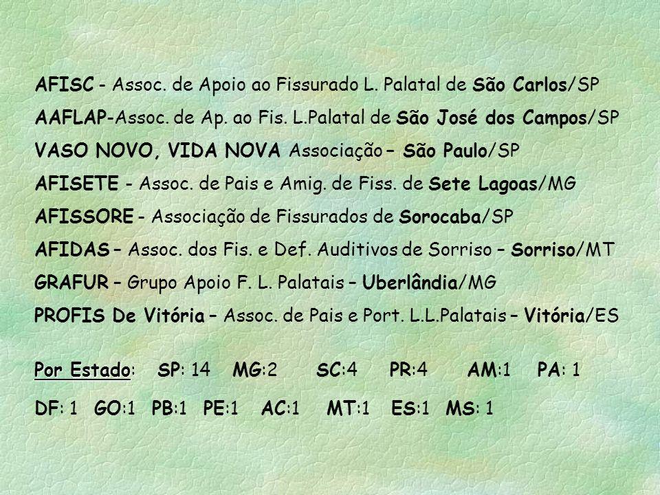 AFISC - Assoc. de Apoio ao Fissurado L. Palatal de São Carlos/SP