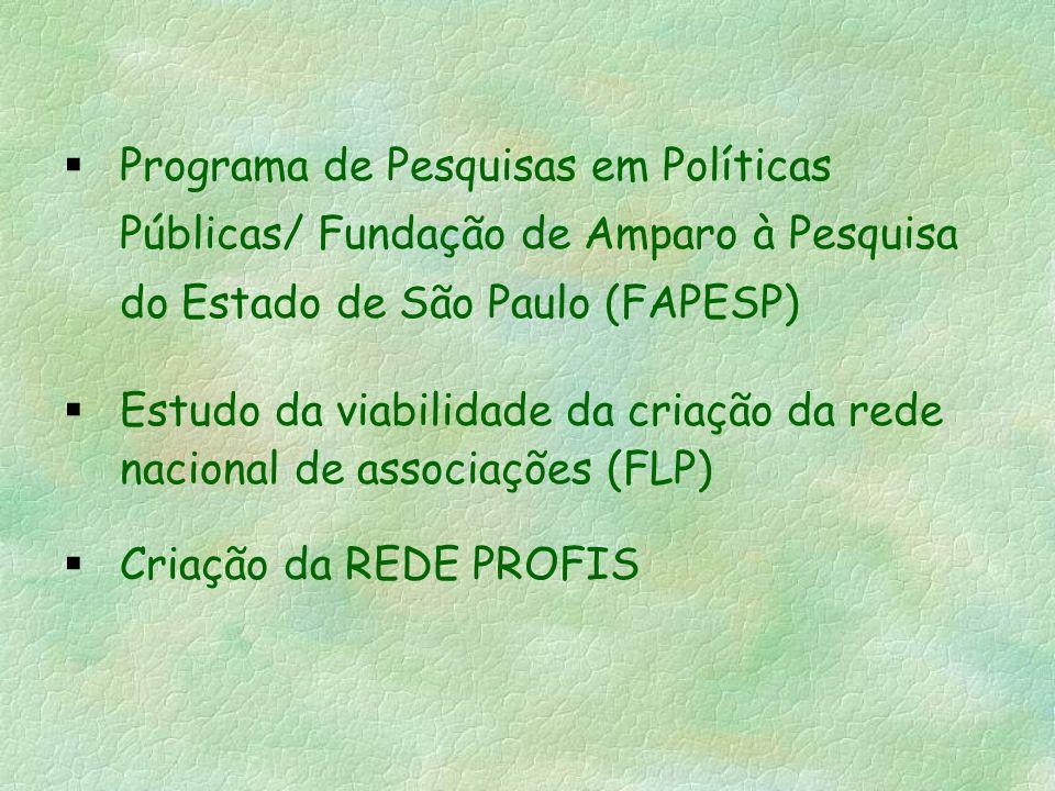 Programa de Pesquisas em Políticas Públicas/ Fundação de Amparo à Pesquisa do Estado de São Paulo (FAPESP)