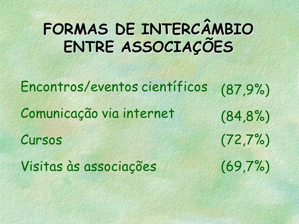 FORMAS DE INTERCÂMBIO ENTRE ASSOCIAÇÕES