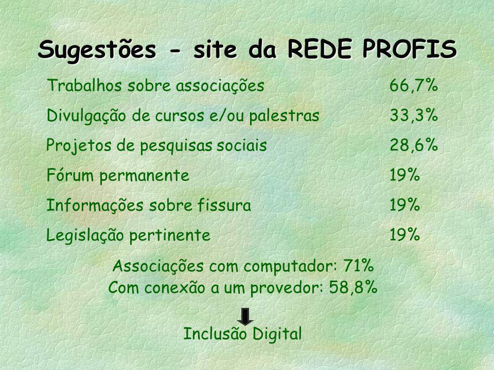 Sugestões - site da REDE PROFIS