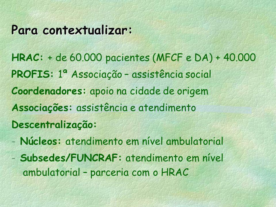 Para contextualizar: HRAC: + de 60.000 pacientes (MFCF e DA) + 40.000
