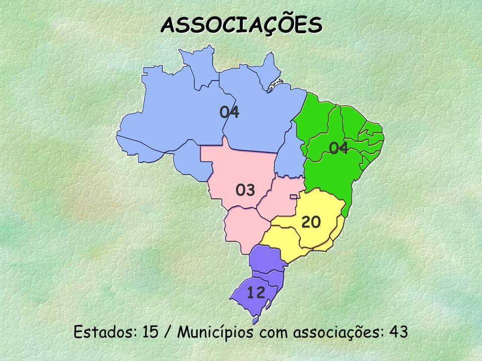 Estados: 15 / Municípios com associações: 43