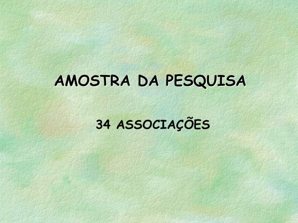 AMOSTRA DA PESQUISA 34 ASSOCIAÇÕES