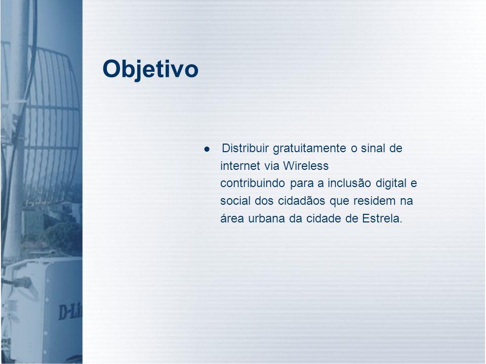 Objetivo Distribuir gratuitamente o sinal de internet via Wireless