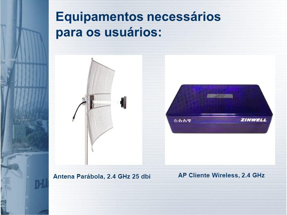 Antena Parábola, 2.4 GHz 25 dbi