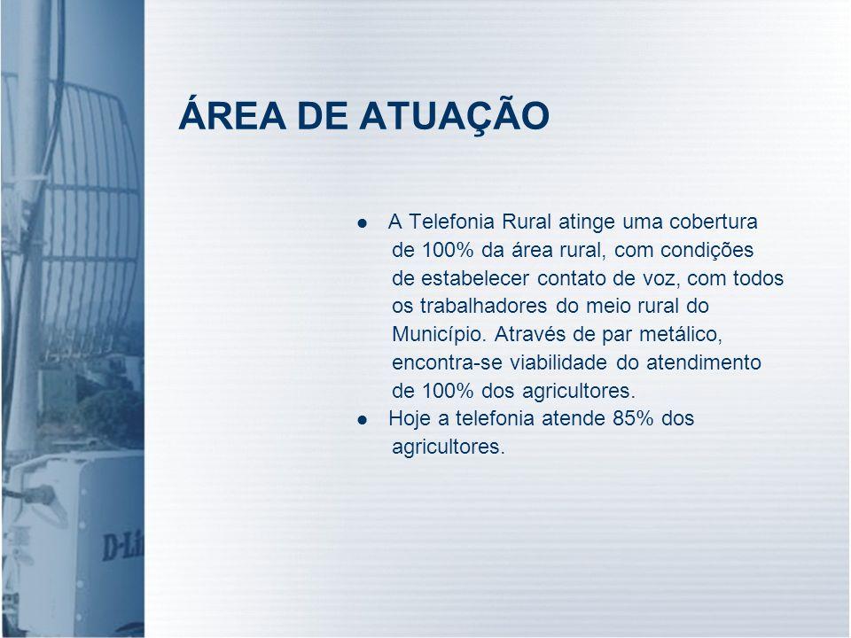 ÁREA DE ATUAÇÃO A Telefonia Rural atinge uma cobertura