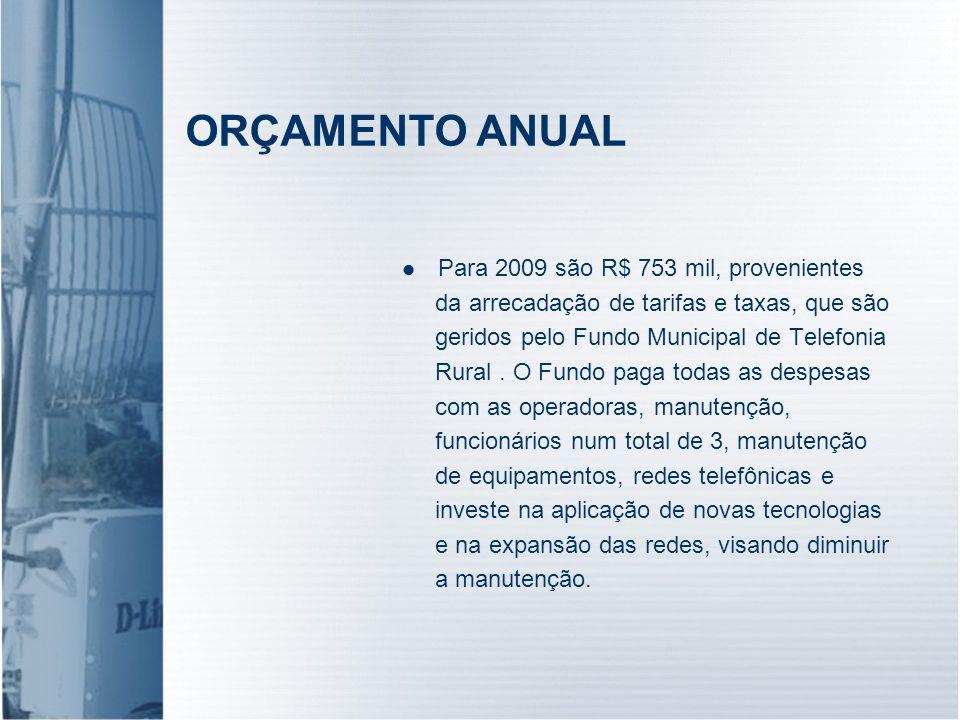 ORÇAMENTO ANUAL Para 2009 são R$ 753 mil, provenientes