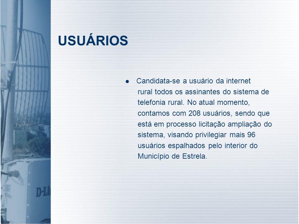 USUÁRIOS Candidata-se a usuário da internet
