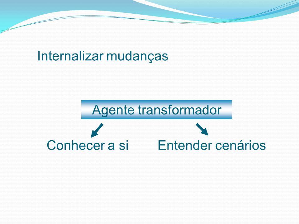 Internalizar mudanças