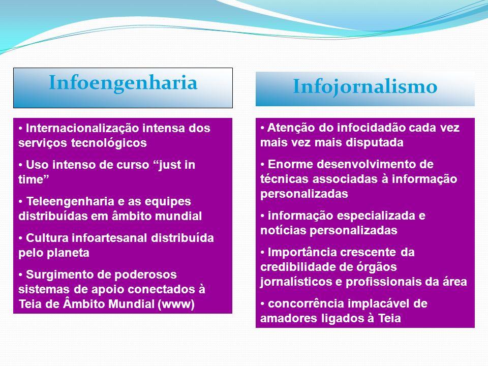 Infoengenharia Infojornalismo