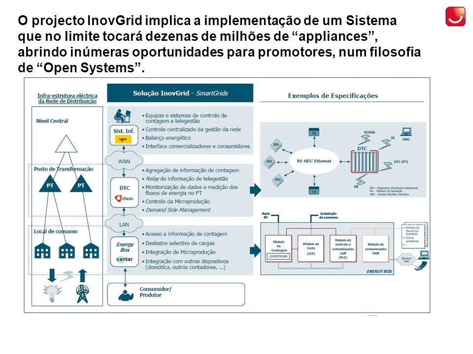O projecto InovGrid implica a implementação de um Sistema que no limite tocará dezenas de milhões de appliances , abrindo inúmeras oportunidades para promotores, num filosofia de Open Systems .