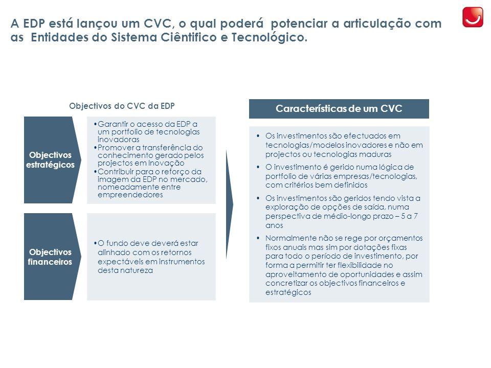 A EDP está lançou um CVC, o qual poderá potenciar a articulação com as Entidades do Sistema Ciêntifico e Tecnológico.