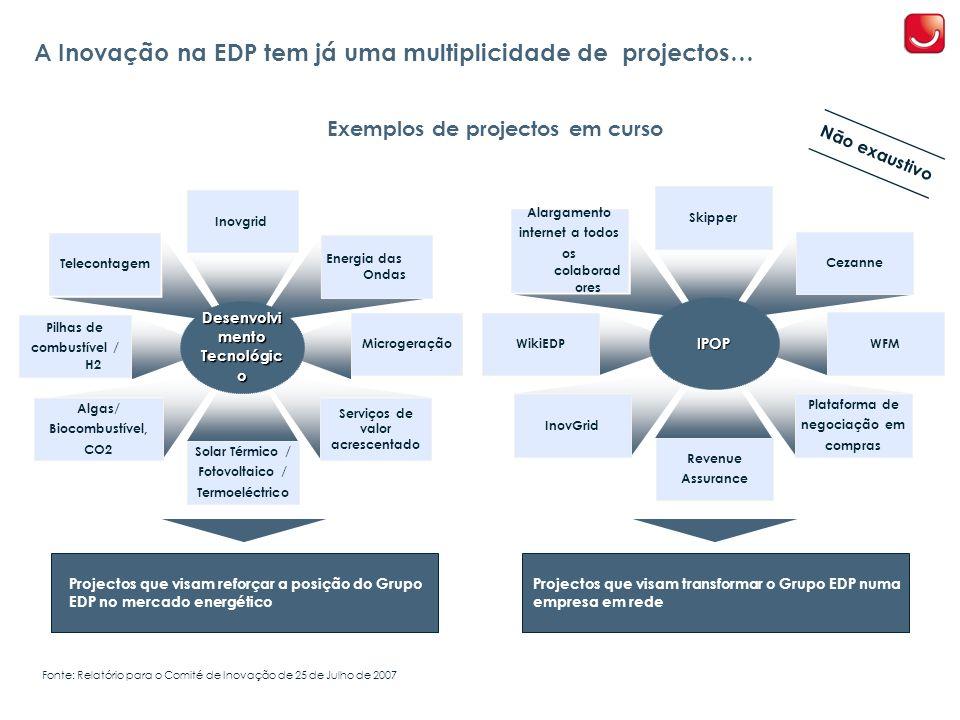 A Inovação na EDP tem já uma multiplicidade de projectos…