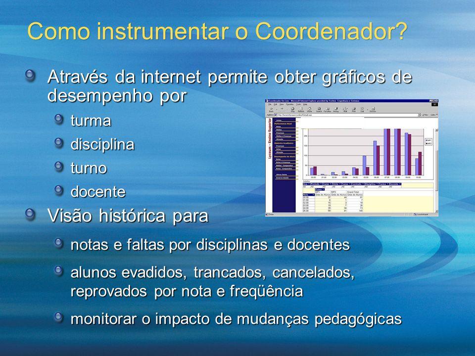 Como instrumentar o Coordenador