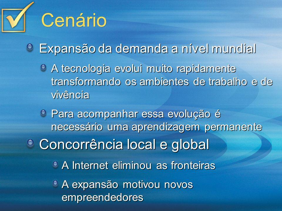 Cenário Concorrência local e global