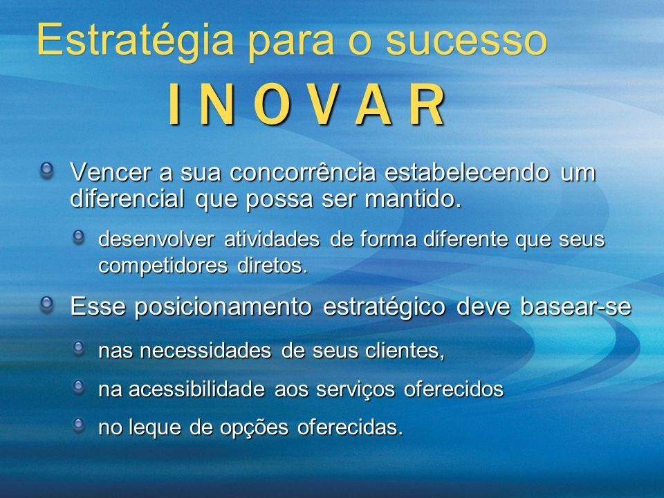 Estratégia para o sucesso