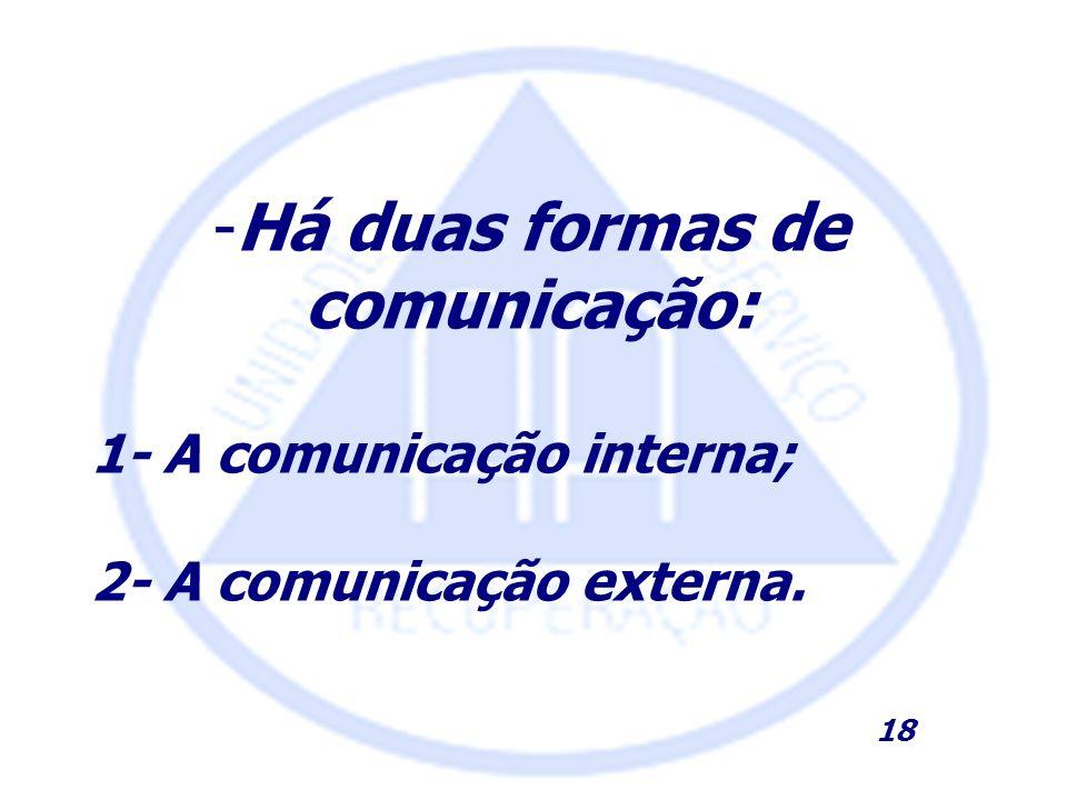 Há duas formas de comunicação:
